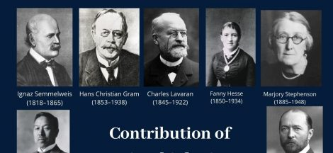 Contribution of Microbiologist