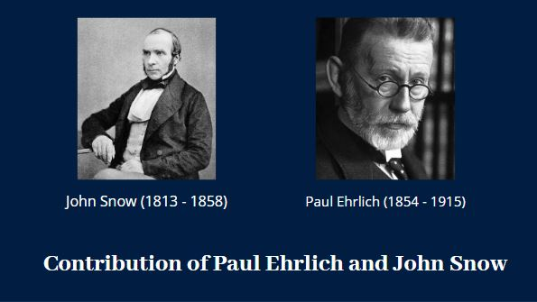 Contribution of Paul Ehrlich and John Snow