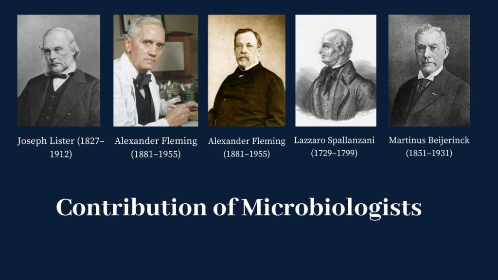 Contribution of Microbiologists