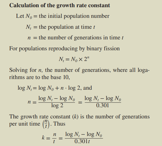 The growth rate calculation